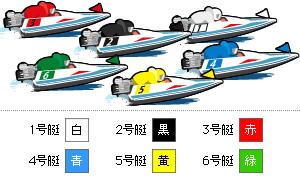 ボート6艇